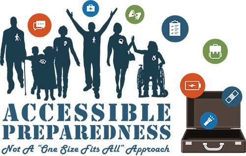 "The Accessible Preparedness banner is an image of a group of people with different disability icons over the words Accessible Preparedness ""Not a one size fits all approach"". A briefcase to the right of the words is open with symbols of preparedness tools floating out and above the group of people."